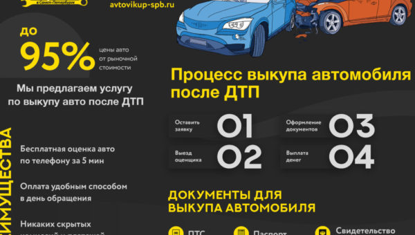 Выкуп авто в любом состоянии в СПб