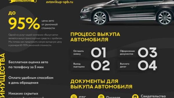 Срочный выкуп авто СПб