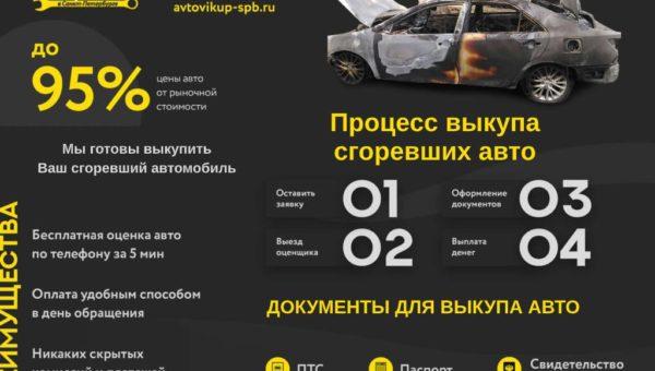 Выкуп сгоревших авто